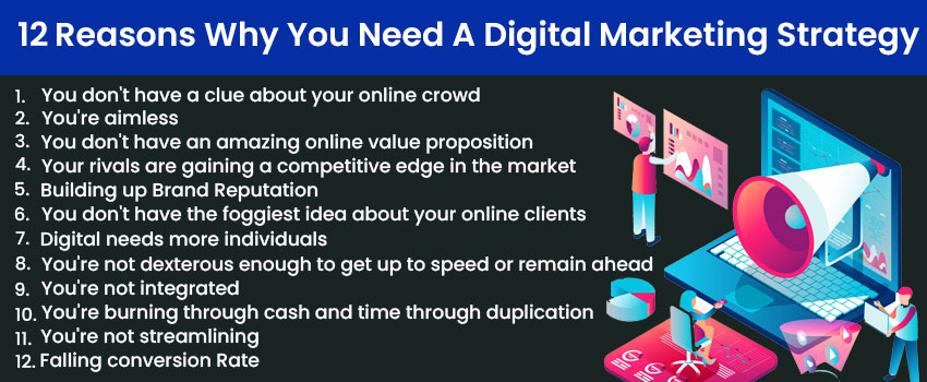 12 Reasons Why You Need A Digital Marketing Strategy